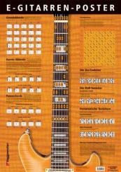 E-Gitarren Poster Mindestabnahme 8 Voggenreiterposter, Mix möglich